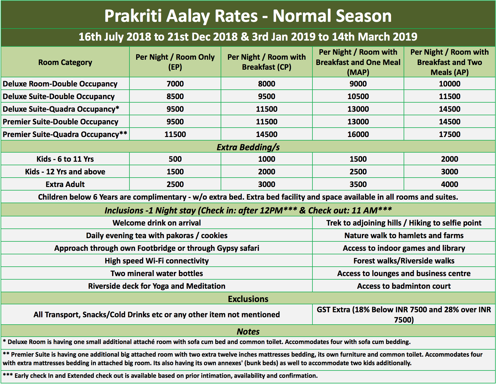 Normal Season Rates : Prakrity Aalay